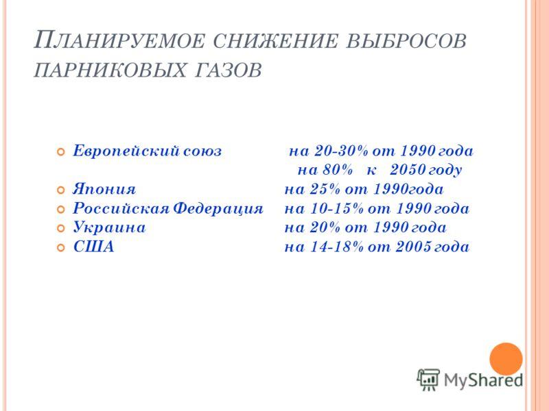 П ЛАНИРУЕМОЕ СНИЖЕНИЕ ВЫБРОСОВ ПАРНИКОВЫХ ГАЗОВ Европейский союз на 20-30% от 1990 года на 80% к 2050 году Япония на 25% от 1990года Российская Федерация на 10-15% от 1990 года Украина на 20% от 1990 года США на 14-18% от 2005 года