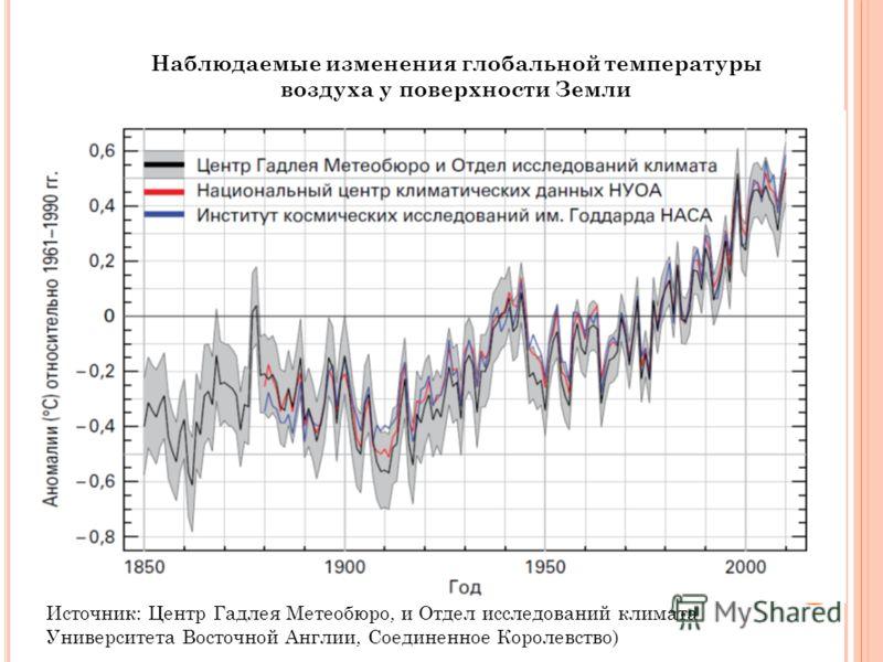 Наблюдаемые изменения глобальной температуры воздуха у поверхности Земли Источник: Центр Гадлея Метеобюро, и Отдел исследований климата Университета Восточной Англии, Соединенное Королевство)