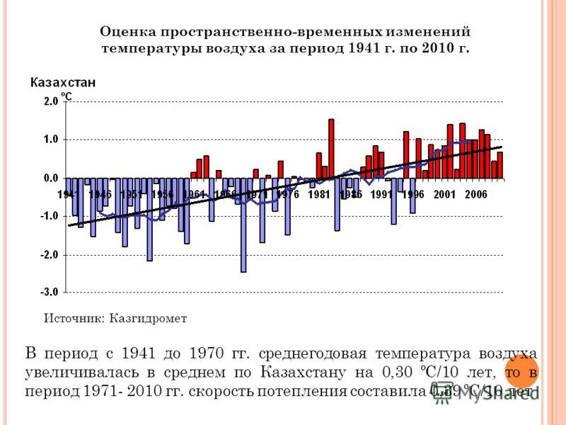 Оценка пространственно-временных изменений температуры воздуха за период 1941 г. по 2010 г. В период с 1941 до 1970 гг. среднегодовая температура воздуха увеличивалась в среднем по Казахстану на 0,30 ºС/10 лет, то в период 1971- 2010 гг. скорость пот