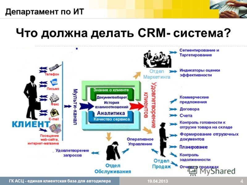 Что должна делать CRM- система? 19.04.2013 ГК АСЦ - единая клиентская база для автодилера 4