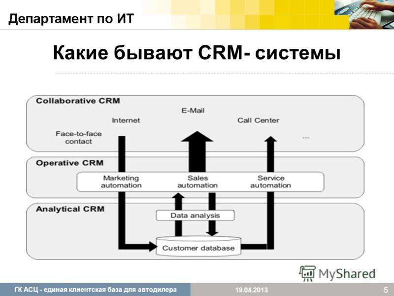 Какие бывают CRM- системы 19.04.2013 ГК АСЦ - единая клиентская база для автодилера 5