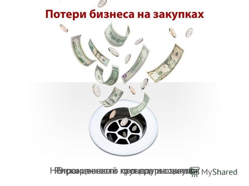 Ограниченный круг поставщиков Непрозрачность процедуры закупок Риски ценового сговора и откатов