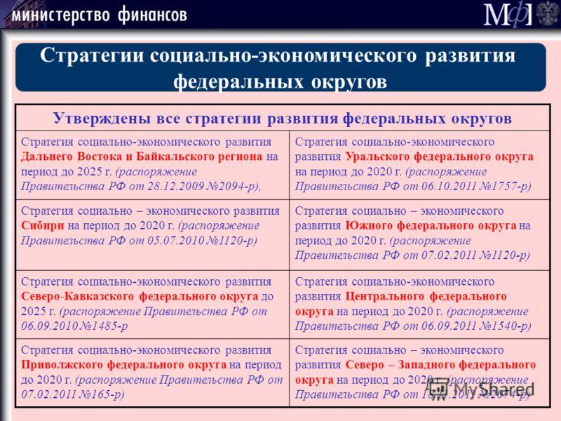 Утверждены все стратегии развития федеральных округов Стратегия социально-экономического развития Дальнего Востока и Байкальского региона на период до 2025 г. (распоряжение Правительства РФ от 28.12.2009 2094-р), Стратегия социально-экономического ра