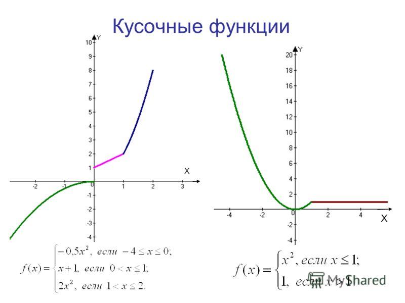 X Кусочные функции X