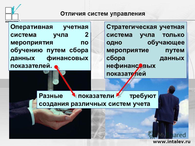 www.intalev.ru Отличия систем управления Оперативная учетная система учла 2 мероприятия по обучению путем сбора данных финансовых показателей. Стратегическая учетная система учла только одно обучающее мероприятие путем сбора данных нефинансовых показ