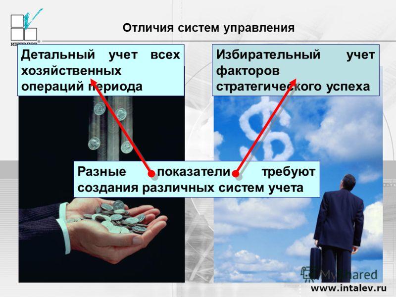 www.intalev.ru Отличия систем управления Детальный учет всех хозяйственных операций периода Избирательный учет факторов стратегического успеха Разные показатели требуют создания различных систем учета