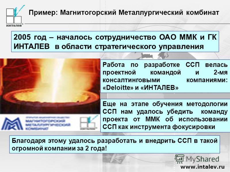 www.intalev.ru Пример: Магнитогорский Металлургический комбинат 2005 год – началось сотрудничество ОАО ММК и ГК ИНТАЛЕВ в области стратегического управления Работа по разработке ССП велась проектной командой и 2-мя консалтинговыми компаниями: «Deloit