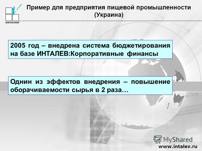 www.intalev.ru Пример для предприятия пищевой промышленности (Украина) 2005 год – внедрена система бюджетирования на базе ИНТАЛЕВ:Корпоративные финансы Однин из эффектов внедрения – повышение оборачиваемости сырья в 2 раза…
