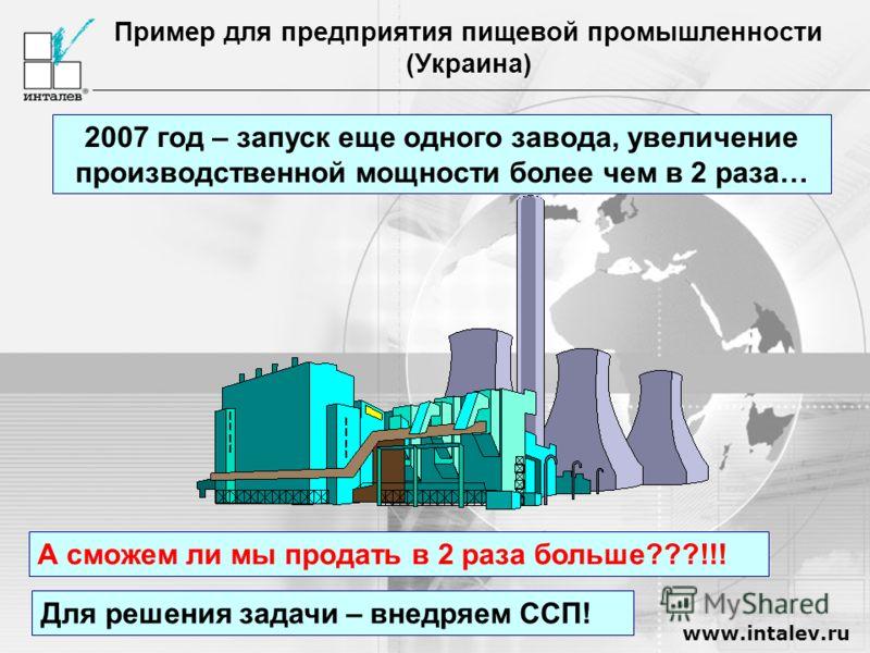 www.intalev.ru Пример для предприятия пищевой промышленности (Украина) 2007 год – запуск еще одного завода, увеличение производственной мощности более чем в 2 раза… А сможем ли мы продать в 2 раза больше???!!! Для решения задачи – внедряем ССП!