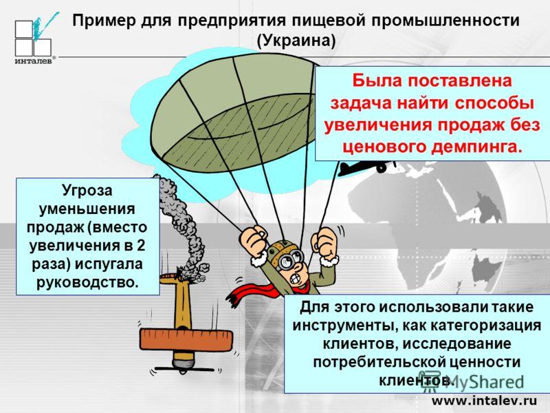 www.intalev.ru Пример для предприятия пищевой промышленности (Украина) Угроза уменьшения продаж (вместо увеличения в 2 раза) испугала руководство. Для этого использовали такие инструменты, как категоризация клиентов, исследование потребительской ценн