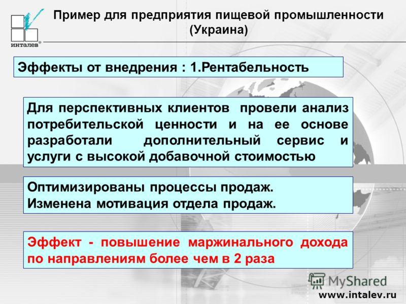 www.intalev.ru Пример для предприятия пищевой промышленности (Украина) Эффекты от внедрения : 1.Рентабельность Для перспективных клиентов провели анализ потребительской ценности и на ее основе разработали дополнительный сервис и услуги с высокой доба