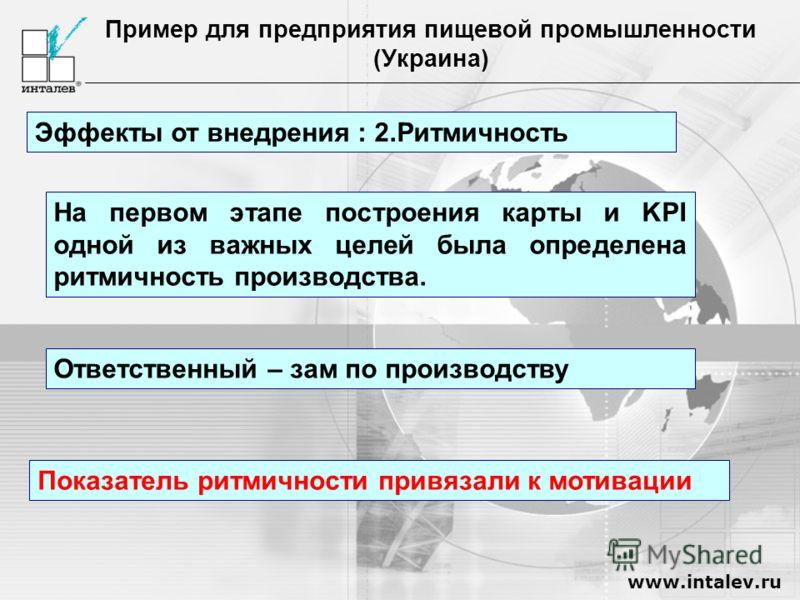 www.intalev.ru Пример для предприятия пищевой промышленности (Украина) Эффекты от внедрения : 2.Ритмичность На первом этапе построения карты и KPI одной из важных целей была определена ритмичность производства. Ответственный – зам по производству Пок