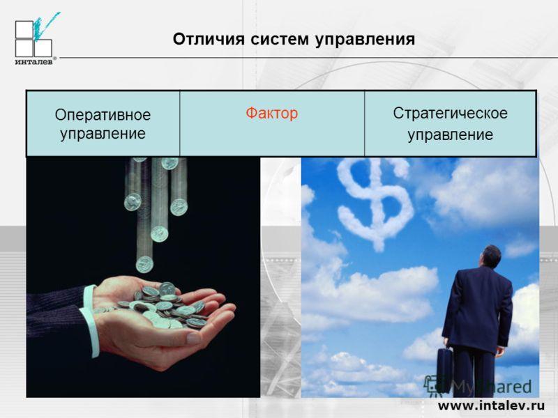 www.intalev.ru Отличия систем управления Оперативное управление ФакторСтратегическое управление