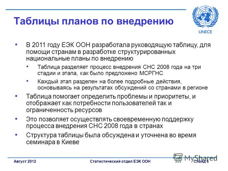 Статистический отдел ЕЭК ООН Слайд 6Август 2012 Таблицы планов по внедрению В 2011 году ЕЭК ООН разработала руководящую таблицу, для помощи странам в разработке структурированных национальные планы по внедрению Таблица разделяет процесс внедрения СНС