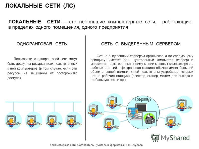 ЛОКАЛЬНЫЕ СЕТИ (ЛС) ЛОКАЛЬНЫЕ СЕТИ – это небольшие компьютерные сети, работающие в пределах одного помещения, одного предприятия Пользователю одноранговой сети могут быть доступны ресурсы всех подключенных к ней компьютеров (в том случае, если эти ре