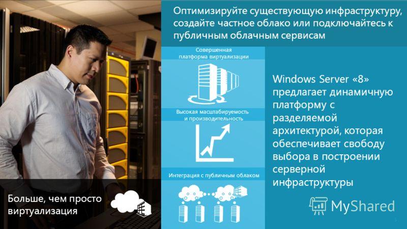 complete Больше, чем просто виртуализация Windows Server «8» предлагает динамичную платформу с разделяемой архитектурой, которая обеспечивает свободу выбора в построении серверной инфраструктуры 5 Совершенная платформа виртуализации Оптимизируйте сущ