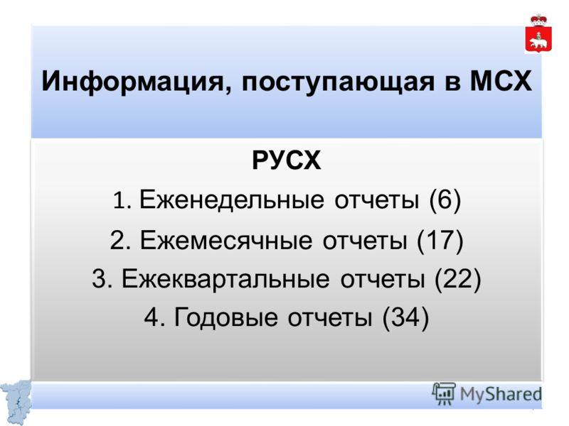 4 Информация, поступающая в МСХ РУСХ 1. Еженедельные отчеты (6) 2. Ежемесячные отчеты (17) 3. Ежеквартальные отчеты (22) 4. Годовые отчеты (34)
