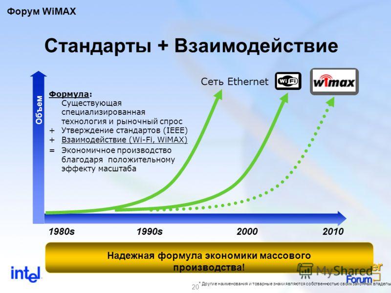 20 Стандарты + Взаимодействие * Другие наименования и товарные знаки являются собственностью своих законных владельцев. Форум WiMAX 1980s1990s2000 Объем Сеть Ethernet 2010 Формула: Существующая специализированная технология и рыночный спрос +Утвержде