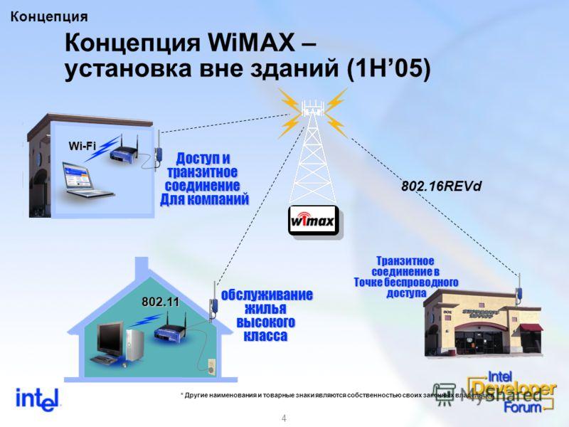 4 Концепция WiMAX – установка вне зданий (1H05) Концепция Доступ и транзитноесоединение Для компаний Транзитное соединение в Точке беспроводного доступа доступа Wi-Fi 802.16REVd 802.11 обслуживание жилья высокого класса обслуживание жилья высокого кл