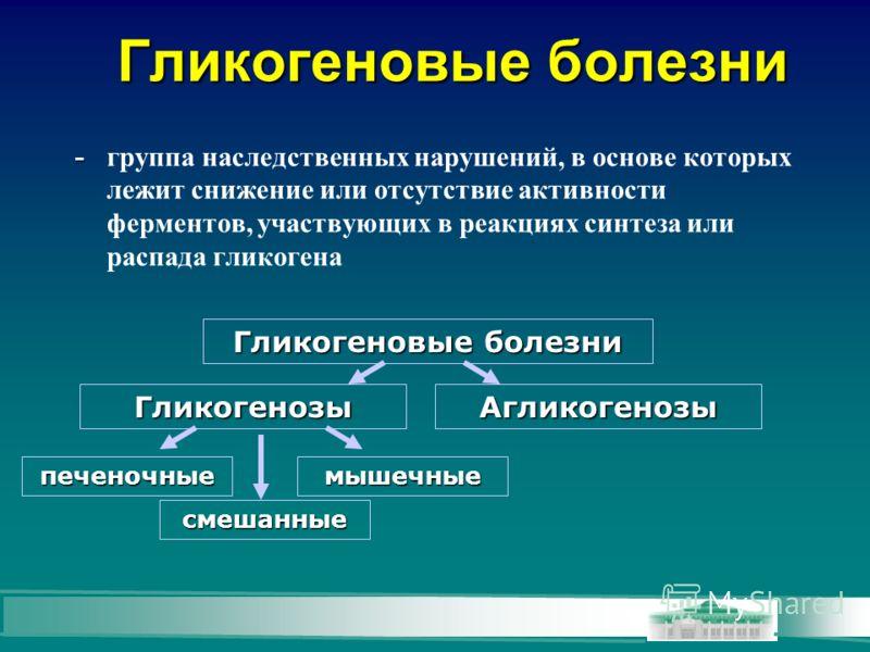 Гликогеновые болезни - - группа наследственных нарушений, в основе которых лежит снижение или отсутствие активности ферментов, участвующих в реакциях синтеза или распада гликогена Гликогеновые болезни ГликогенозыАгликогенозы печеночныемышечные смешан