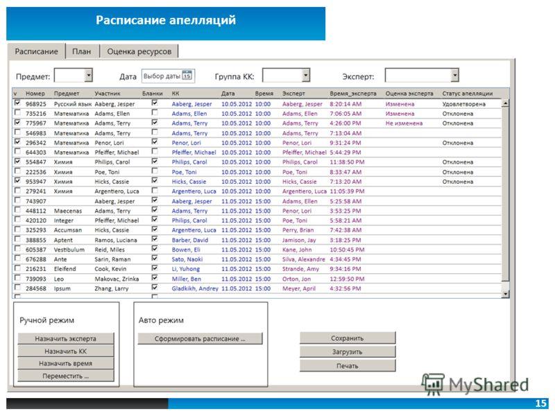 15 Расписание апелляций Просмотр графика отдельных экспертов (групп КК) Поиск апелляций Корректировка расписания апелляций