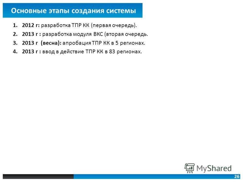 26 Основные этапы создания системы 1.2012 г: разработка ТПР КК (первая очередь). 2.2013 г : разработка модуля ВКС (вторая очередь. 3.2013 г (весна): апробация ТПР КК в 5 регионах. 4.2013 г : ввод в действие ТПР КК в 83 регионах.