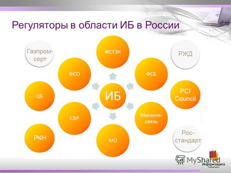 Регуляторы в области ИБ в России