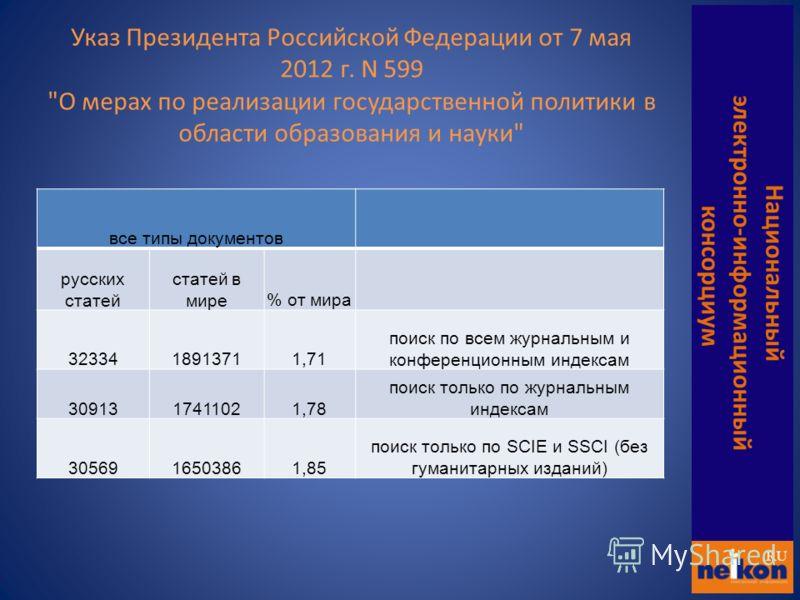 Национальный электронно- информационный консорциум Указ Президента Российской Федерации от 7 мая 2012 г. N 599