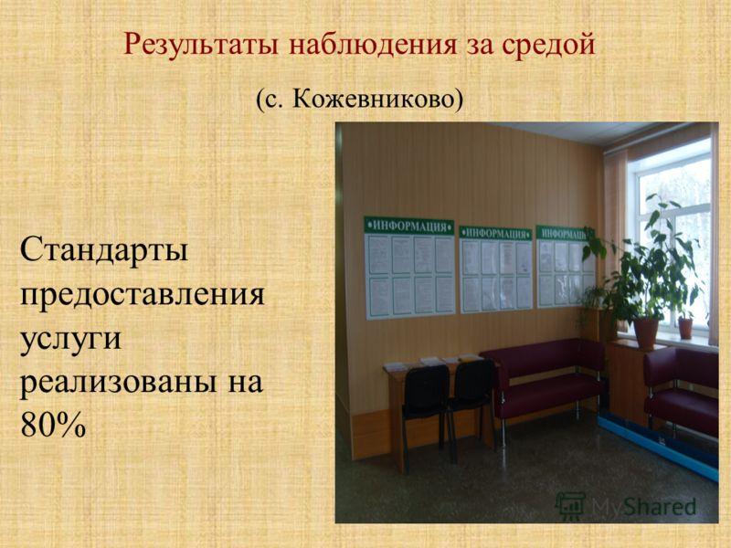 15 Результаты наблюдения за средой (с. Кожевниково) Стандарты предоставления услуги реализованы на 80%