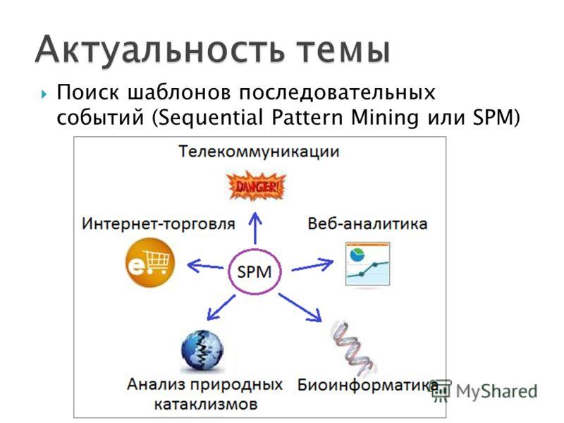 Поиск шаблонов последовательных событий (Sequential Pattern Mining или SPM)
