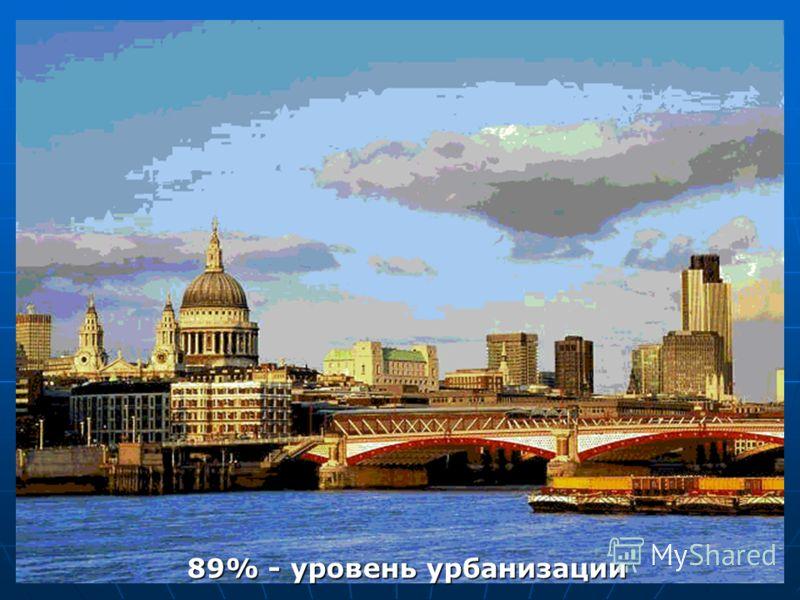 89% - уровень урбанизации