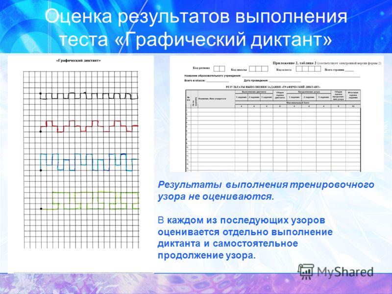 Оценка результатов выполнения теста «Графический диктант» Результаты выполнения тренировочного узора не оцениваются. В каждом из последующих узоров оценивается отдельно выполнение диктанта и самостоятельное продолжение узора.