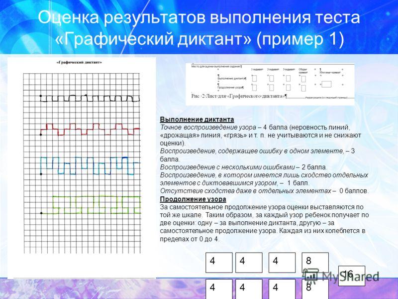 Оценка результатов выполнения теста «Графический диктант» (пример 1) 444 444 16 8 8 Выполнение диктанта Точное воспроизведение узора – 4 балла (неровность линий, «дрожащая» линия, «грязь» и т. п. не учитываются и не снижают оценки). Воспроизведение,