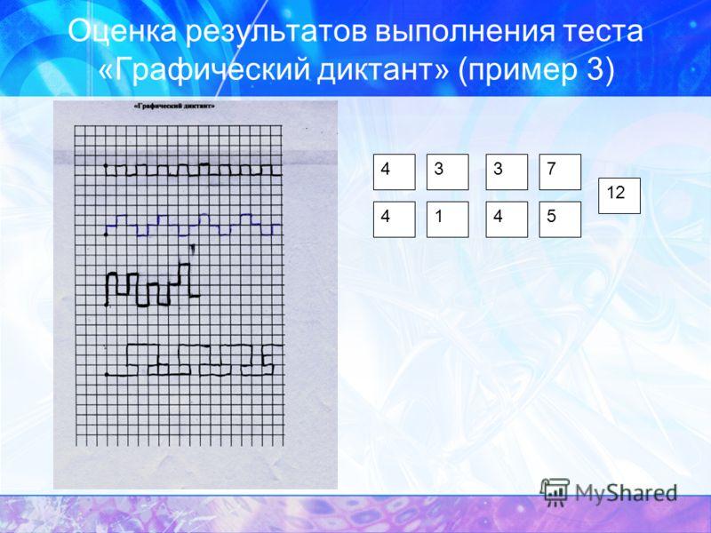 Оценка результатов выполнения теста «Графический диктант» (пример 3) 433 414 12 7 5