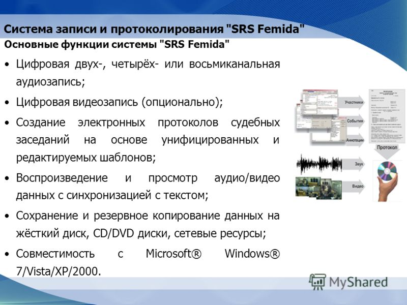 Система записи и протоколирования