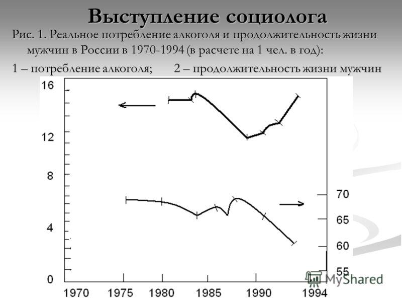 Выступление социолога Рис. 1. Реальное потребление алкоголя и продолжительность жизни мужчин в России в 1970-1994 (в расчете на 1 чел. в год): 1 – потребление алкоголя; 2 – продолжительность жизни мужчин