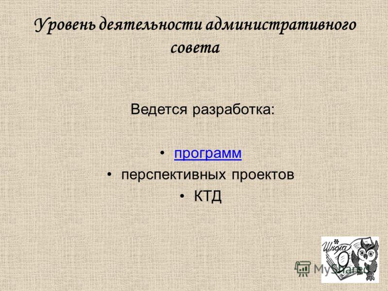 Уровень деятельности административного совета Ведется разработка: программ перспективных проектов КТД