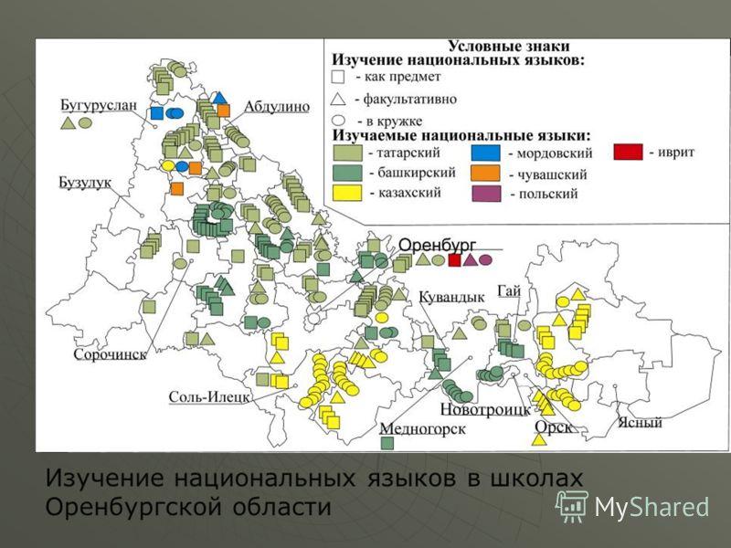 Изучение национальных языков в школах Оренбургской области