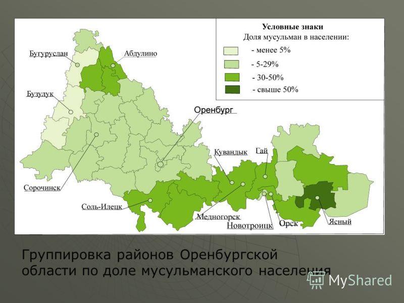 Группировка районов Оренбургской области по доле мусульманского населения