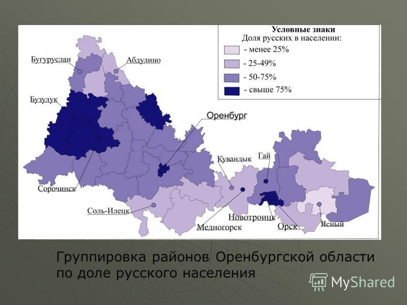 Группировка районов Оренбургской области по доле русского населения