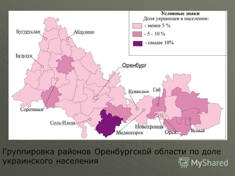 Группировка районов Оренбургской области по доле украинского населения