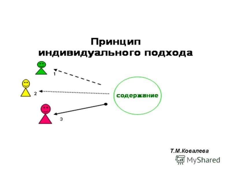 тьюторское сопровождение индивидуа- лизация Т.М.Ковалева
