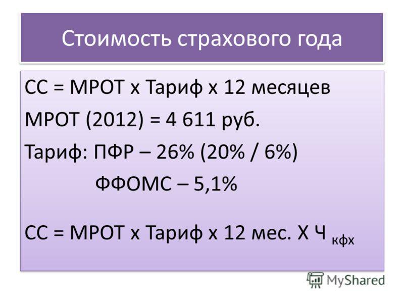 Стоимость страхового года СС = МРОТ х Тариф х 12 месяцев МРОТ (2012) = 4 611 руб. Тариф: ПФР – 26% (20% / 6%) ФФОМС – 5,1% СС = МРОТ х Тариф х 12 мес. Х Ч кфх СС = МРОТ х Тариф х 12 месяцев МРОТ (2012) = 4 611 руб. Тариф: ПФР – 26% (20% / 6%) ФФОМС –