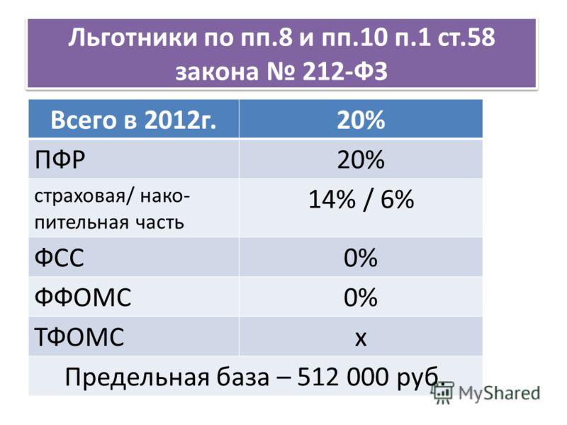 Льготники по пп.8 и пп.10 п.1 ст.58 закона 212-ФЗ Всего в 2012г.20% ПФР20% страховая/ нако- пительная часть 14% / 6% ФСС0% ФФОМС0% ТФОМСх Предельная база – 512 000 руб.