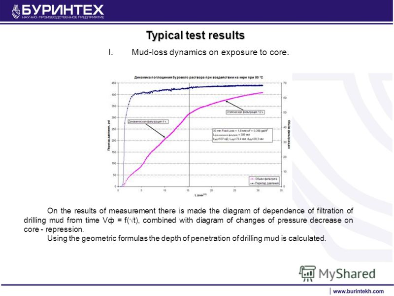 Typical test results I.Mud-loss dynamics on exposure to core. On the results of measurement there is made the diagram of dependence of filtration of drilling mud from time Vф = f(t), combined with diagram of changes of pressure decrease on core - rep