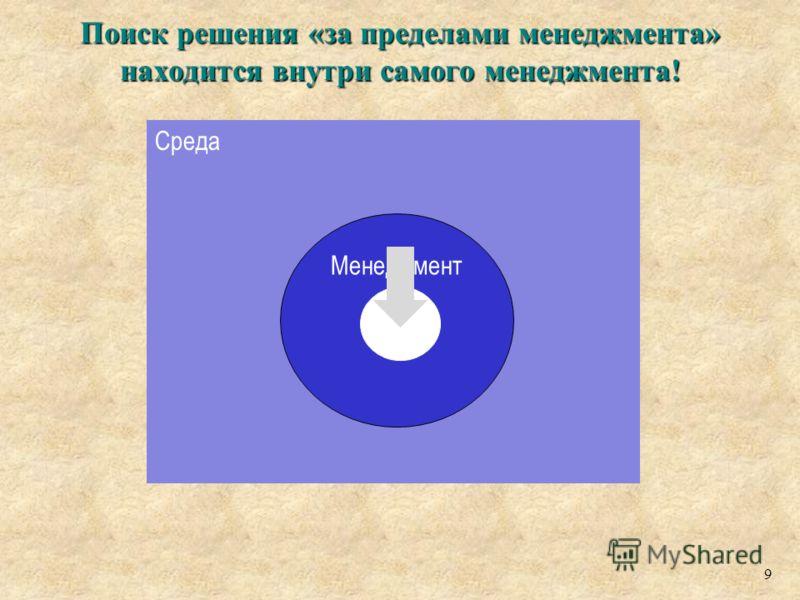 Среда 9 Поиск решения «за пределами менеджмента» находится внутри самого менеджмента! Менеджмент
