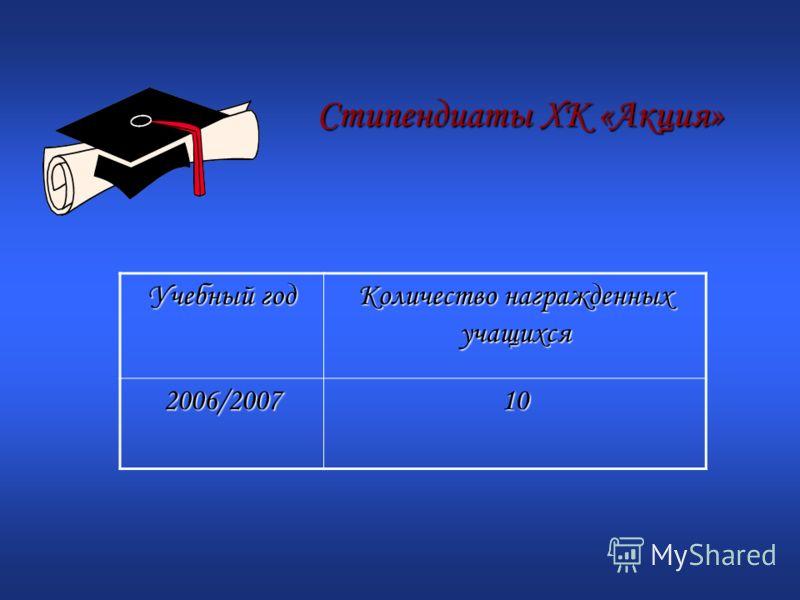 Стипендиаты ХК «Акция» Учебный год Количество награжденных учащихся 2006/200710