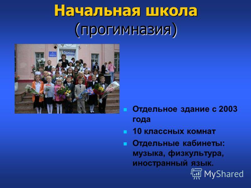 Начальная школа (прогимназия) Отдельное здание с 2003 года 10 классных комнат Отдельные кабинеты: музыка, физкультура, иностранный язык.