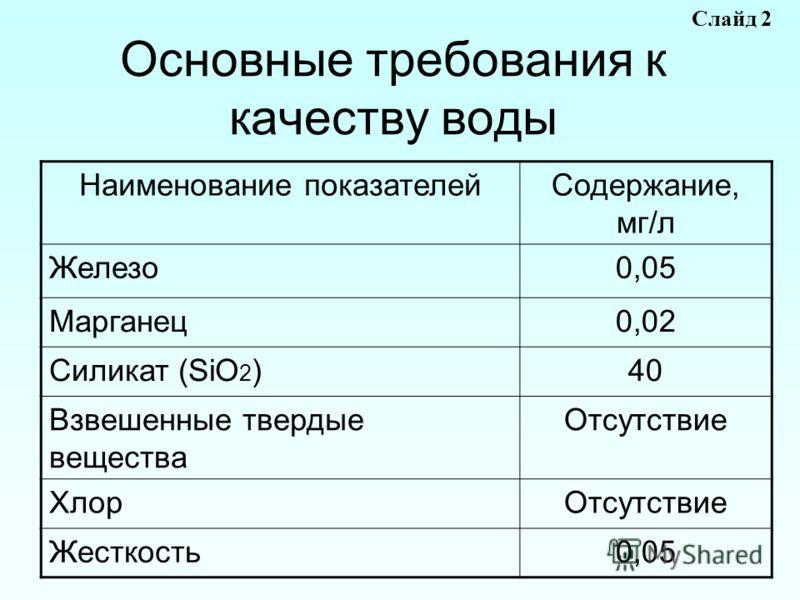Основные требования к качеству воды Наименование показателей Содержание, мг/л Железо0,05 Марганец0,02 Силикат (SiO 2 )40 Взвешенные твердые вещества Отсутствие ХлорОтсутствие Жесткость0,05 Слайд 2