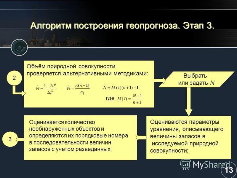 Алгоритм построения геопрогноза. Этап 3. Оцениваются параметры уравнения, описывающего величины запасов в исследуемой природной совокупности; Оценивается количество необнаруженных объектов и определяются их порядковые номера в последовательности вели
